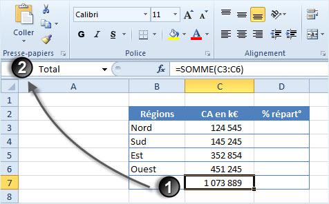 Calcul pourcentage répartition 1