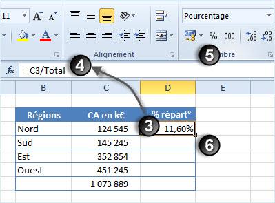 Calcul pourcentage répartition 2