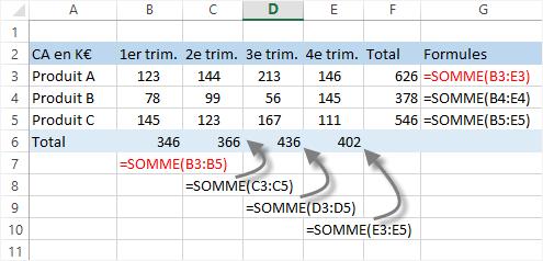 excel recopier formule sans signe dollar