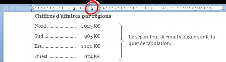 5_tabulation décimale