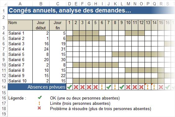 congés sur un planning 7- Saisir des periodes fractionnees