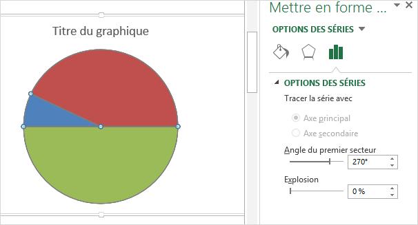Excel graphique jauge etape 2 faire pivoter angle
