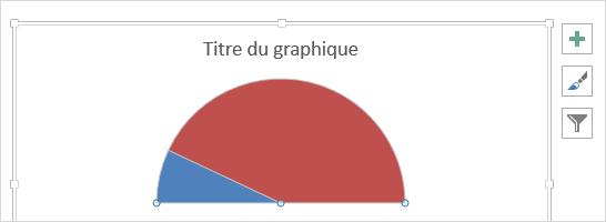 Excel graphique jauge etape 3 masquer la zone fictive