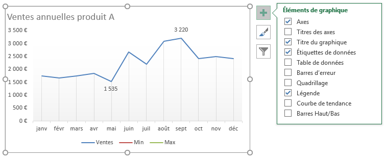 N17-Excel_visuel3_mettre en forme le graphique