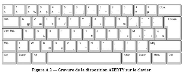 AFNOR suggestion clavier azerty ameliore