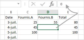 masquer afficher les valeurs nulles 0 zero