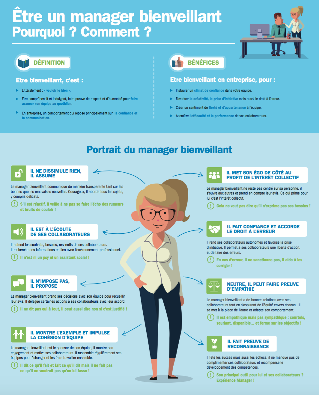 AXA infographie portrait manager bienveillant Wisdom Paris