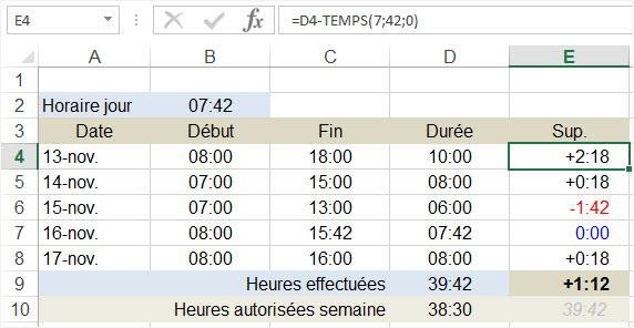0-heures effectuees et heures supplementaies